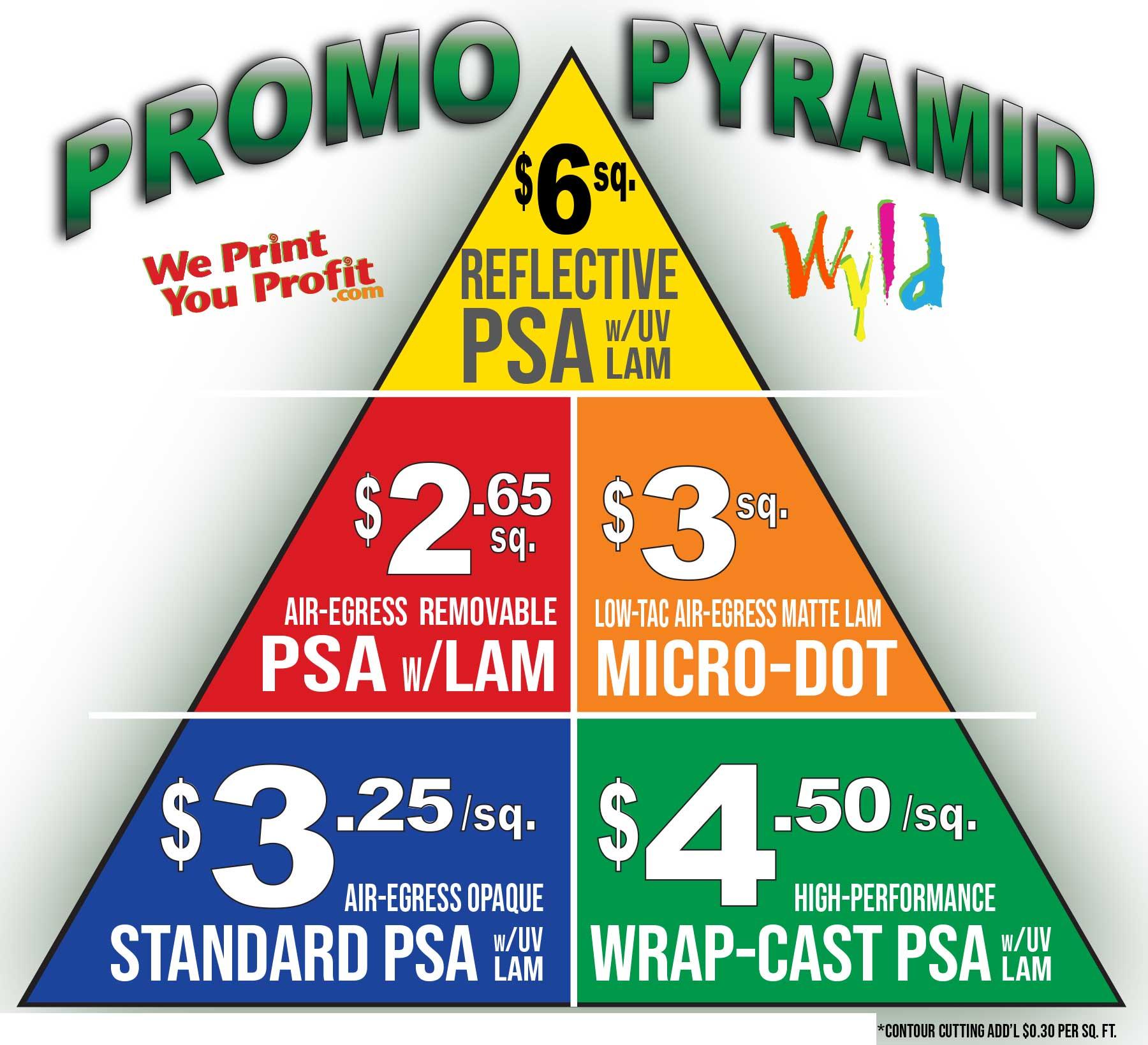 Promo Pyramid